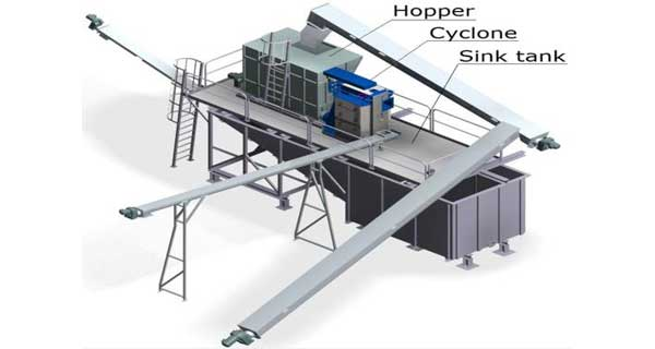 Dynamic Cyclone for Further Cleaning of the Wet Fraction